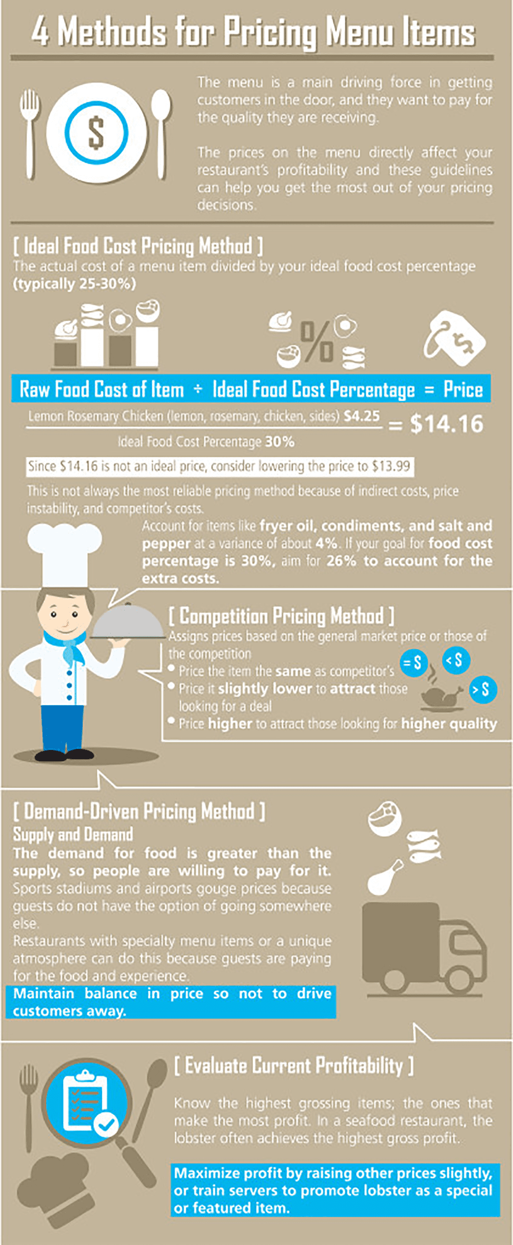 4 Methods For Pricing Menu Items Restaurant Manager