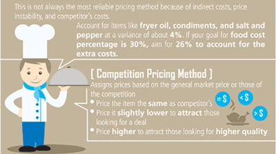 4 Methods for Pricing Menu Items