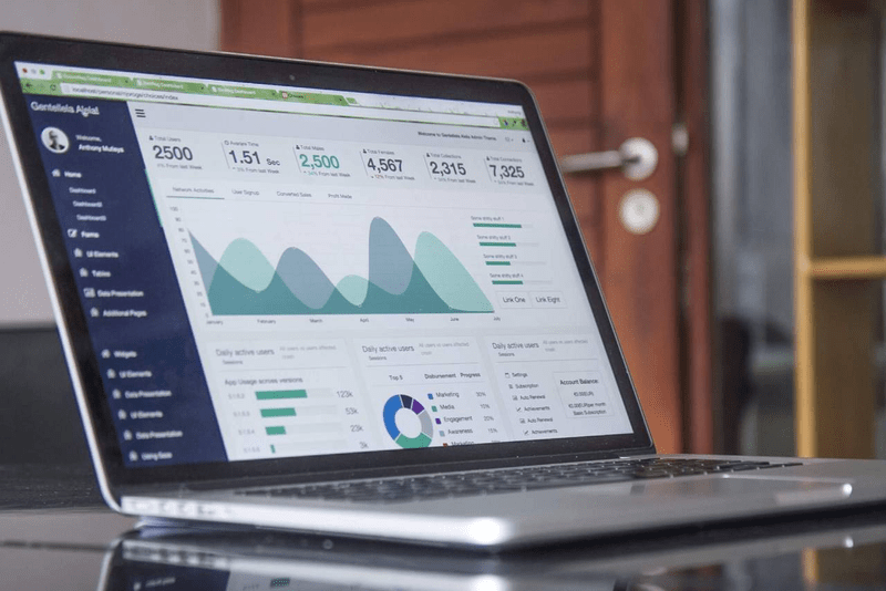 what-is-a-business-intelligence-dashboard